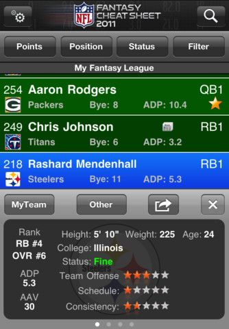 5 Awesome iPhone Apps for Fantasy Football