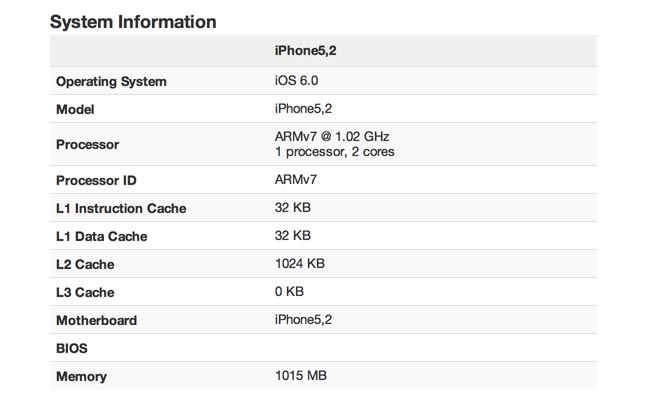 iPhone 5 Benchmarks, T-Mobile to Offer nano-SIMs for iPhone