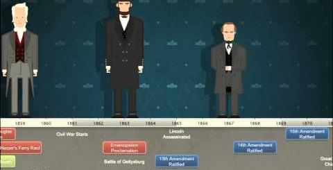 Video thumbnail for youtube video Learn About American Presidents with These 5 Apps - iPhoneNess