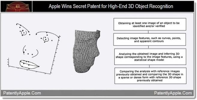 Apple Patent on 3D Object Recognition Uncovered
