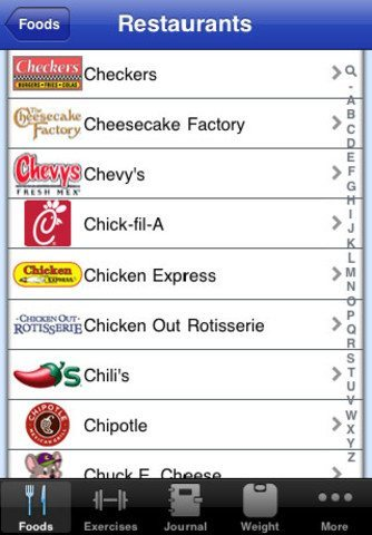7 Best Weight Watchers Apps for iPhone & iPad -