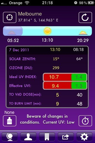 UV Index Apps for iPhone - Avoid Sunburn Applications