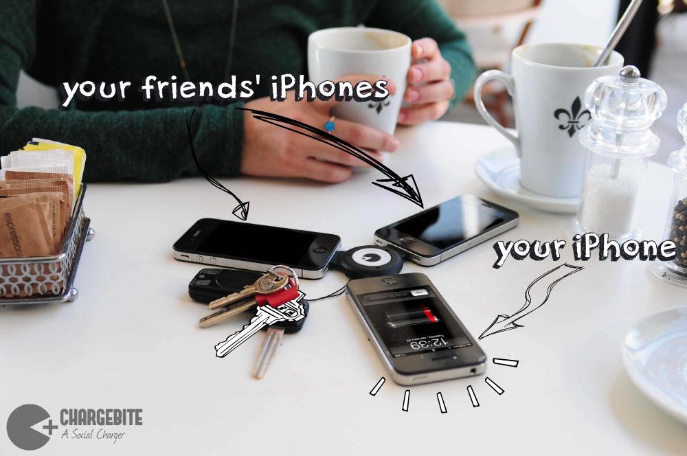 ibis Sleep Art App, ChargeBite Social Charger