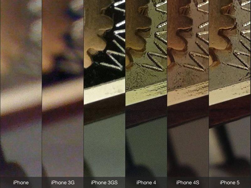 iphone 5 camera