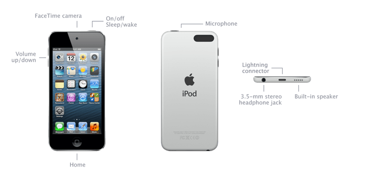 New iPod Touch for $229, iPad Mini 2 for $249?