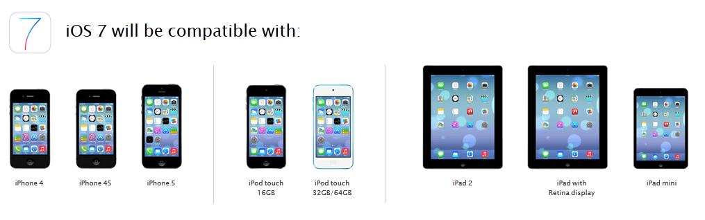 iOS 7 Device Compatibility List, iOS 7 3D Jailbreak Tweak