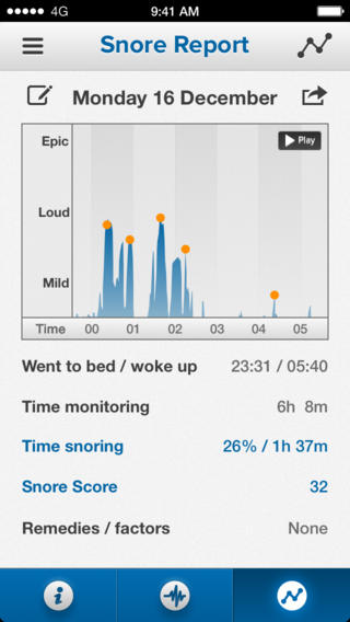 5 iPhone Apps To Prevent Snoring -