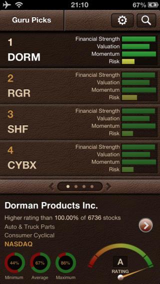 stock guru