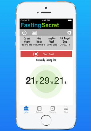 fasting secret