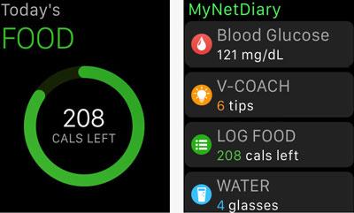 diabetes-tracker