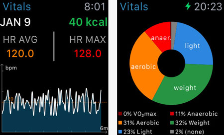 6 Apple Watch Apps For Heart Rate Zones