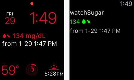 watchsugar
