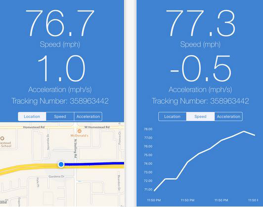Teen Driving App >> 6 Iphone Apps To Monitor Driving Habits Prevent Distracted