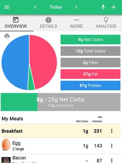 6 Atkins Diet Iphone Ipad Apps