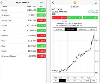 12 Must See Bitcoin, Litecoin, Ethereum Apps for iPhone & iPad -