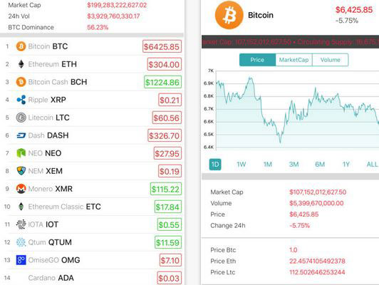 Crypto currency charts applications els bettingers
