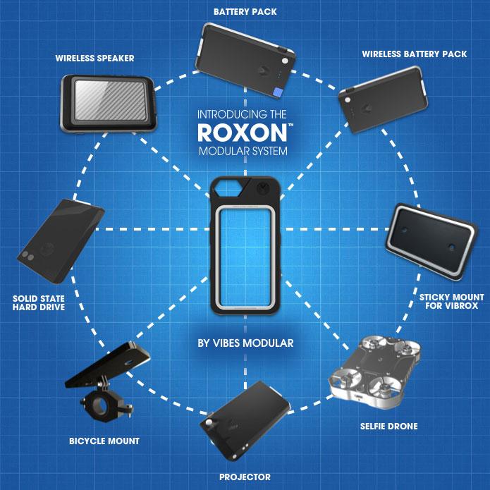 Roxon Modular Smartphone Case